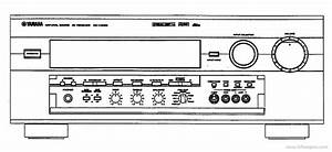 Yamaha Rx-v2095 - Manual - Audio Video Receiver