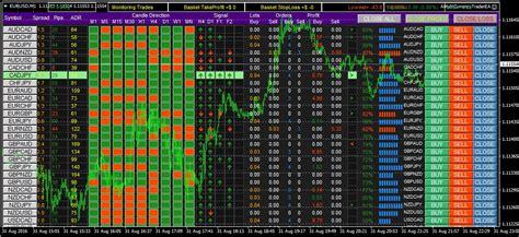 forex robot multi currency scalper