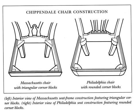 diagrams  antique furniture images  pinterest