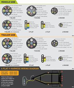138 Best Images About Trailer Hacks On Pinterest