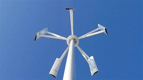 Ветряные генераторы в России узнать цены купить оптом заказать