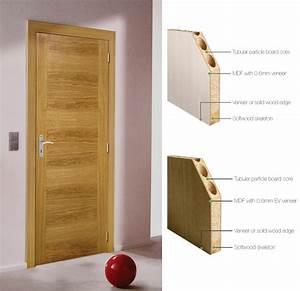 Placage Bois Pour Porte : bois de porte au ras pour chambre porte de placage portes ~ Dailycaller-alerts.com Idées de Décoration