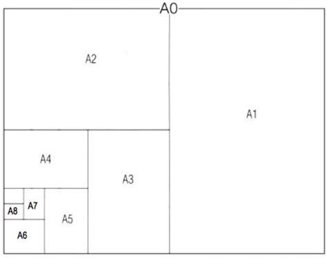 A4 Paper Size Chart
