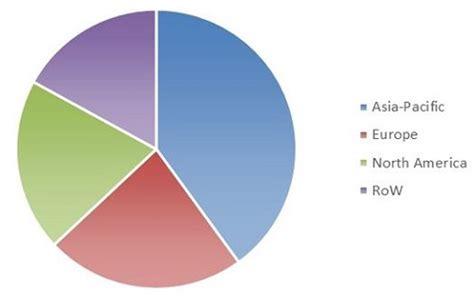 flooring market flooring market by type application region 2020 marketsandmarkets