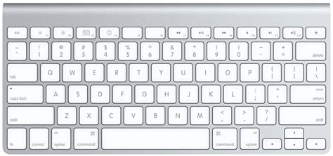 How To Page Up & Page Down On Mac Keyboards