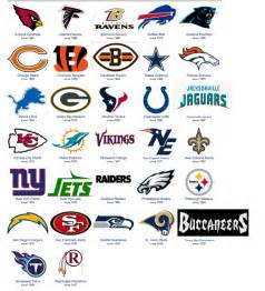 NFL Football Team Names Logos