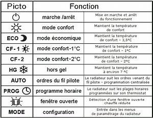 Reglage Thermostat Radiateur Electrique : fonctionnement radiateur ~ Dailycaller-alerts.com Idées de Décoration