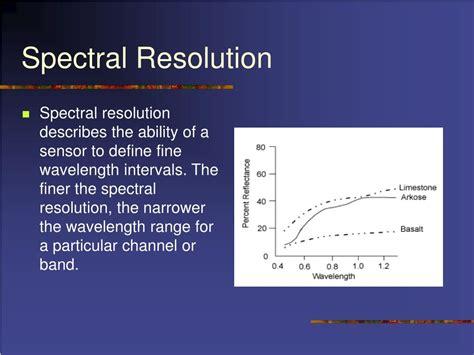 Ppt Resolution Powerpoint Presentation Free Download