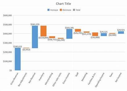 Chart Waterfall Microsoft Dive Visual