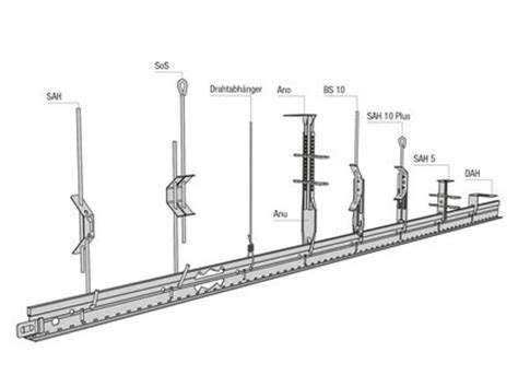 Knauf Amf  Ventatec® Unterkonstruktion Decke