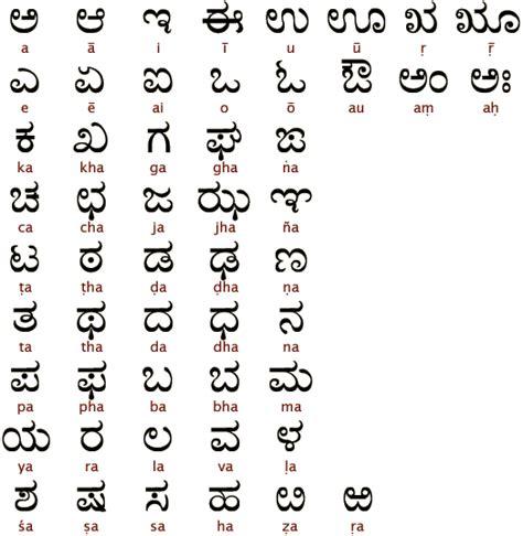 learn kannada uncategorized ancient scripts alphabet