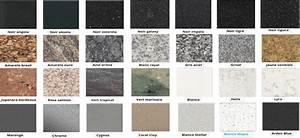 Plan De Travail Granit : my cms plan de travail en granit ou stratifi ~ Dailycaller-alerts.com Idées de Décoration