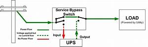 How Is A Single Phase Service Bypass Panel Wired