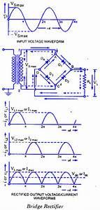 Full Wave Bridge Rectifier Circuit Diagram World