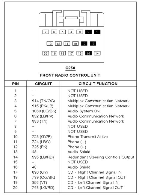 1991 Ford Crown Victorium Radio Wiring Diagram by Ford Crown Stereo Radio Installation Tidbits