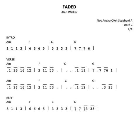 note angka lagu closer not angka lagu faded alan walker pianika dan piano
