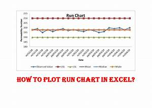 How To Plot The Run Chart In Excel