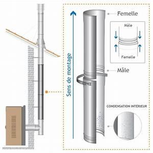 Tubage Exterieur Cheminée Inox : tuyau inox simple paroi 50 cm tubage chemin e ~ Edinachiropracticcenter.com Idées de Décoration