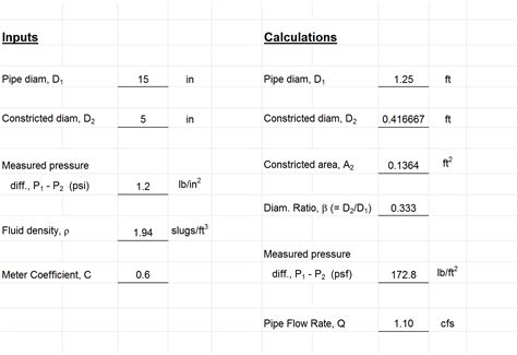 Tool To Calculate Flow Rate For Orifice,venturi And Flow