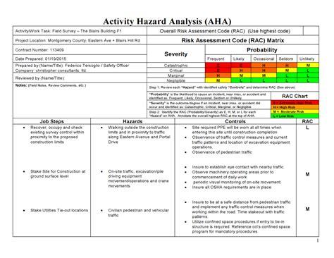 safety analysis template analysis free safety analysis template safety analysis template