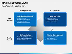 Market Development Powerpoint Template