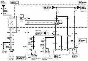 F250  I Need The Diagram For The Fuse Panel Under The Hood
