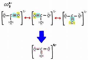 Co Resonance Structure - Bing images