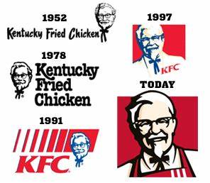 History of All Logos: All Kentucky Fried Chicken Logos