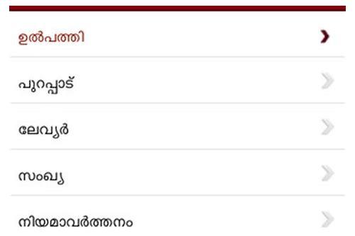 P o c malayalam audio bible free download
