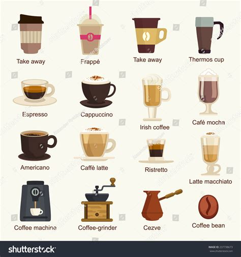 Ristretto is a smaller sibling of the espresso coffee. Coffee Types Vector Set Stock Vector 237738673 - Shutterstock