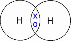Oxygen Electron Shell Diagram Lead Electron Diagram