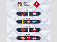 Nations League en het Nederlands elftal · Mee met Oranje