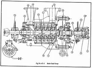 atlas copco parts diagram imageresizertoolcom With vacuum pump diagram nash vacuum pump
