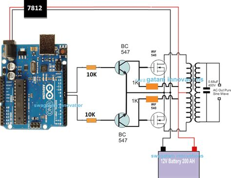 Arduino Pure Sine Wave Inverter