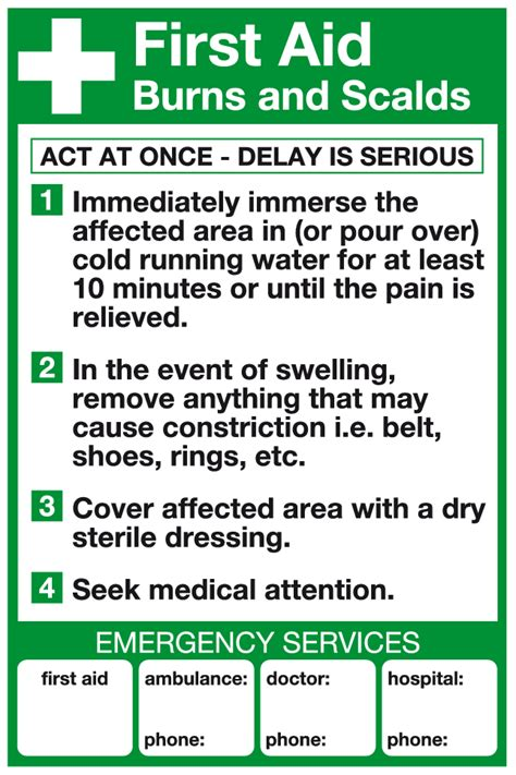 First Aid burns and Scalds sign   First aid signs   Safety