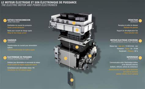 renault twizy interior foto motor electrico renault ecologia