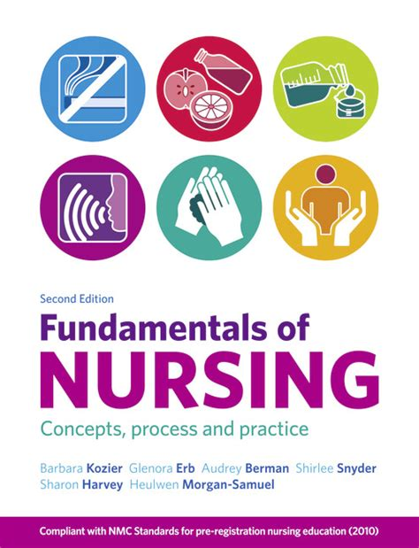 Pearson Education - Fundamentals of Nursing with MyNursingKit