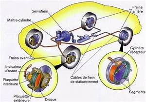 Meilleur Disque De Frein Voiture : comment arreter une voiture sans frein ~ Maxctalentgroup.com Avis de Voitures