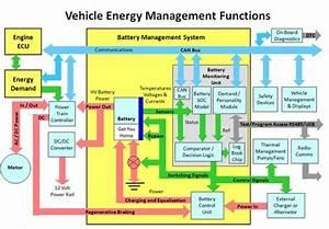 2011 10 27 10 35  U96fb U6c60 U7ba1 U7406 U7cfb U7d71battery Management Systems  Bms