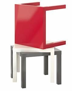 Table Basse Exterieur Ikea : table d 39 appoint jardin ikea ~ Dode.kayakingforconservation.com Idées de Décoration