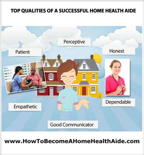 Home Health Aides by Top Qualities Of A Successful Hha
