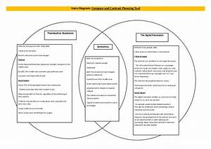 Venn Diagram Compare And Contrast Planning Tool  1