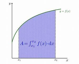 Untersumme Berechnen : integralrechnung grundwissen mathematik ~ Themetempest.com Abrechnung