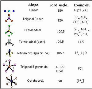Nh4 Molecular Orbital Diagram Nh4 Molecular Geometry ...