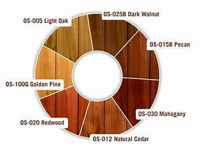 2014 Ready Seal Color Chart Reseal Deck This Summer