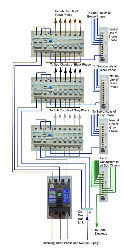 Fuse Box Wiring Diagram House by Distribution Board Layout And Wiring Diagram Pdf House