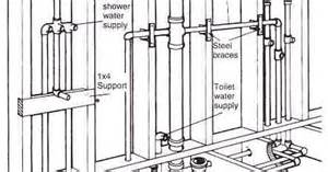 small bathrooms remodeling ideas small bath layouts and size of fixtures search