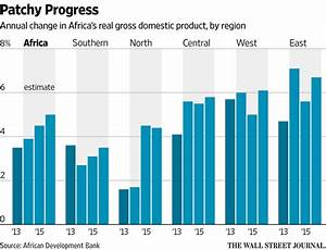 Reports: African economies gather momentum in 2015; South ...