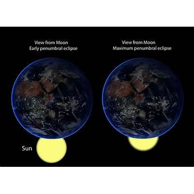 MITRA-MANDAL(Science-News): See a Flirtatious Lunar