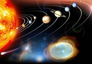 Planets in our solar system (sun system) - YouTube